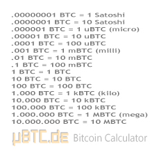 www.ubtc.de - Bitcoin Calculator